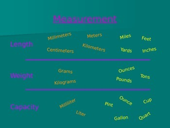 Measurement & Geometry Vocabulary Review