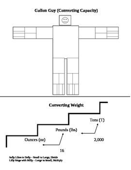Measurement Graphic Aids Bundle