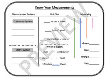 Measurement Graphic Organizer
