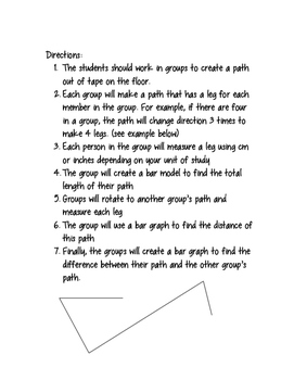 Measurement Group Work