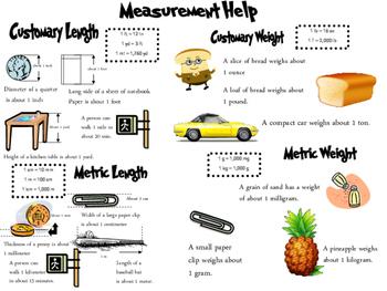Measurement Help