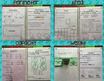 Measurement Interactive Notebook: A Complete Unit