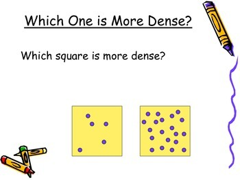 Measurement: Introduction to Density PowerPoint Presentation