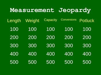 Measurement Jeopardy- 2nd-4th grade