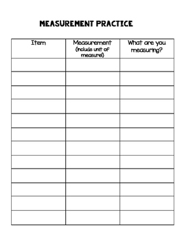 Measurement Lab Recording Sheet