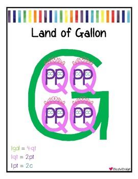 Measurement - Land of Gallon