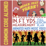 INCHES, FEET, & YARDS: Customary Conversions & Customary Units of Length
