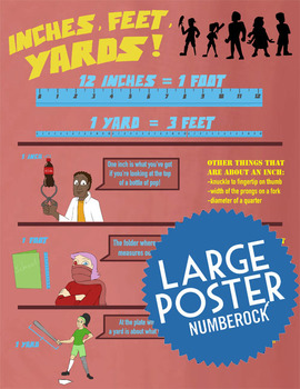 INCHES, FEET, & YARDS: Customary Conversions & Customary Measurement Fun