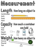 Measurement Length Capacity Weight Anchor Chart