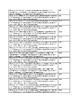 Measurement-Length-Word Problems-Cellar Perimeter 101