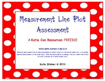 Measurement Line Plot Assessment