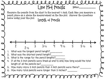 Measurement, Line Plot and Graphing