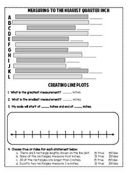 Measurement & Line Plots