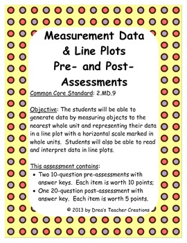 Measurement & Line Plots Assessments