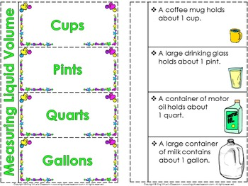 Measurement: Liquid Volume Interactive Notebook BUNDLE - Customary and Metric