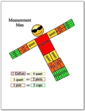 Measurement Man Gallon Man Smartboard