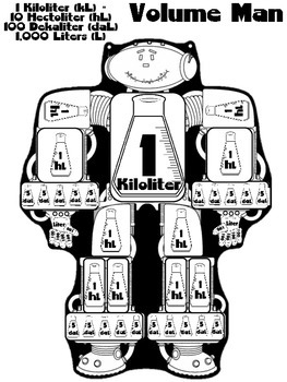 Measurement Man: Volume, Mass, Capacity and Weight