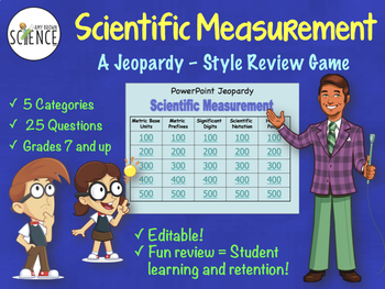 Measurement and Metric System Jeopardy Review Game