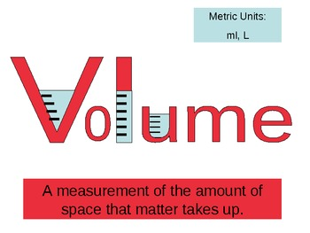Measurement-- Mini Science Posters-- Vocabulary