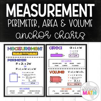Measurement: Perimeter, Area & Volume Anchor Chart/Graphic Organizer!