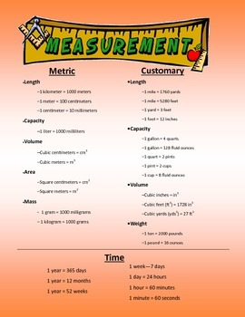 Measurement Poster