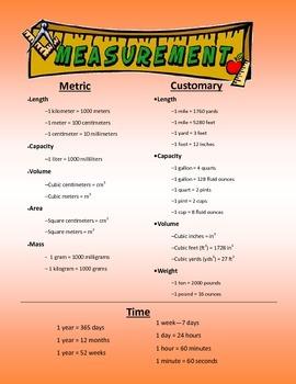 Measurement Poster