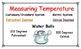 Common Core Measurement Posters