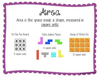 Area, Perimeter, Length, & Capacity Posters