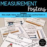 Measurement Posters