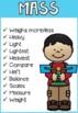 Measurement Posters {Rainbow Classroom Decor}