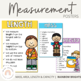 Measurement Posters {Rainbow Classroom Decor}