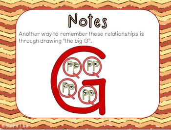 Measurement PowerPoints & Note Takers - Customary Units