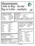 Measurement Quick Reference Sheet-Equivalents