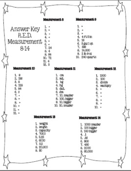 Measurement - R.E.D. (Review Every Day)