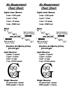 Measurement Reference Guide