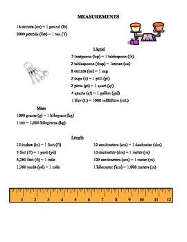 measurement reference sheet by wkreider teachers pay teachers