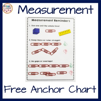 Measurement Reminders Printable Anchor Chart