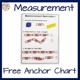 Measurement Reminders Printable Anchor Chart