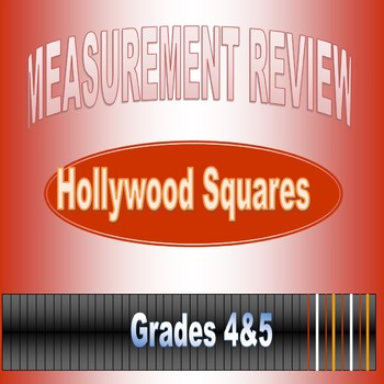 Measurement Review for 4th & 5th Grades