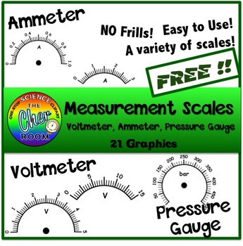 Measurement Scales Clipart (Ammeter, Voltmeter, Pressure Gauge)