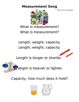 Measurement Song