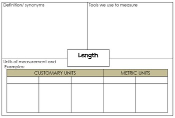 Measurement Sort bundle: Sorts Galore!