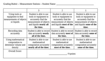 Measurement Stations