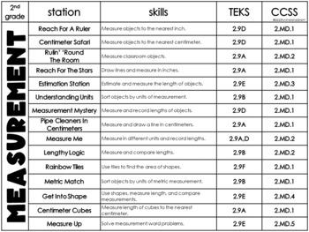 Measurement Stations Second Grade