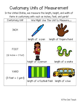 Measuring Length: {Study Guide}