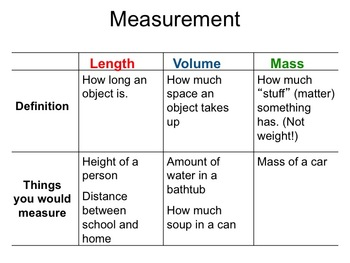 Physics -- Measurement Systems (Complete Lesson)