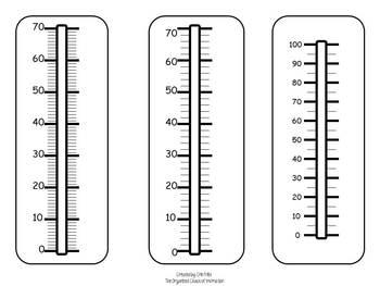 Measurement-Temperature Practice