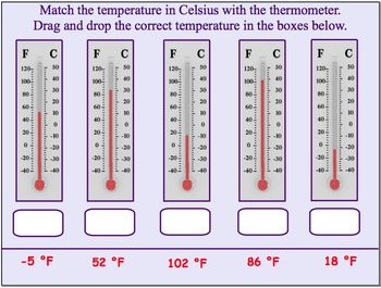 Measurement - Temperature using Thermometer Smartboard Lesson