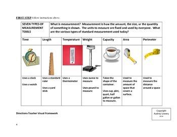 Measurement Tools Visual Framework