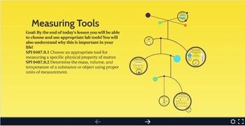 Measurement Tools Prezi